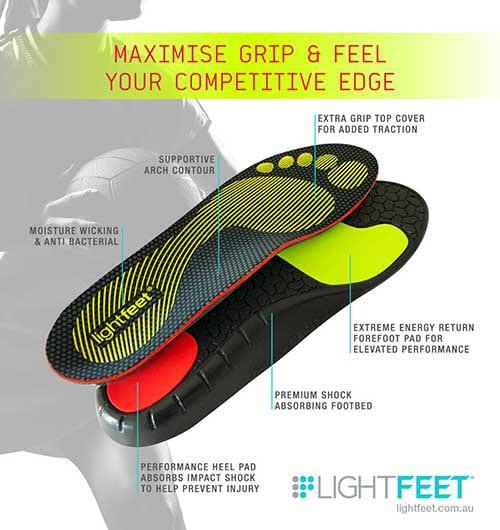 Diagram showing benefits of Lightfeet Grip Insole